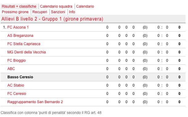 Allievi-B-Girone-Primaverile