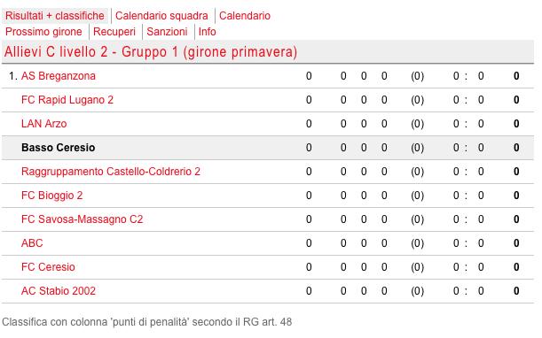 Allievi-C-Girone-Primaverile